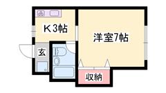 JR野里駅まで徒歩3分 近隣にサティが有ります 低家賃で一人暮らしにおすすめ 106の間取